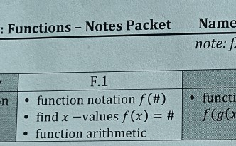 function composition - notes packet