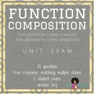 Function Composition Unit Test