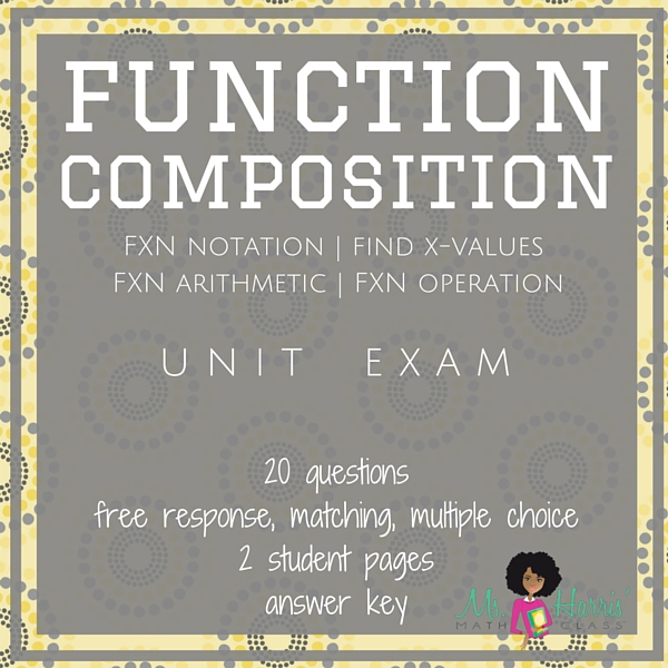 Function Composition Unit Test